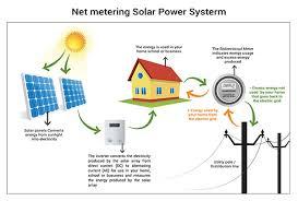 use solar solar faq vermont interest research