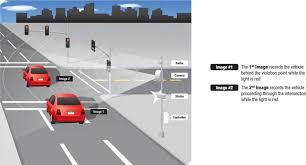 red light traffic violation charming red light traffic violation f60 on stylish selection with