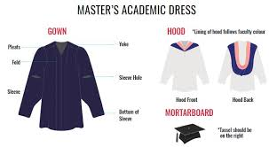 academic hoods types of academic dress