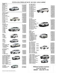 toyota vehicles price list all toyota models toyota cars in philippines price list toyota