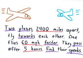 the u201cword problem u201d problem math with bad drawings