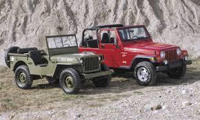 jeep station wagon 2018 jeep a brief history autonxt