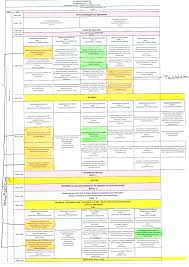 sacom 2016 program 26 fam5038s draft papers 1 jpg