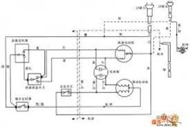 washer machine wiring diagram wiring diagram