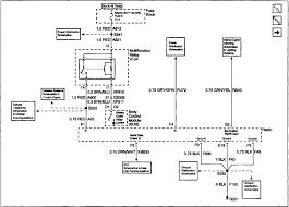 cadillac dts wiring diagram linkinx com