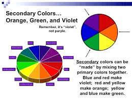 what colors make purple purple and yellow make 5 purple yellow mixed together