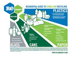 township recycling