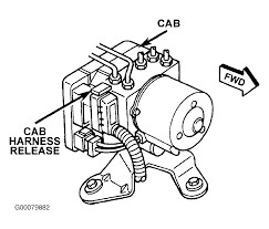 cartoon jeep cherokee replacing abs module on 1997 jeep cherokee laredo