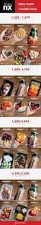 best 25 daily meal prep ideas on pinterest weekly food prep