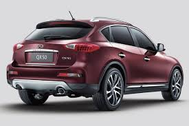 2016 infiniti qx50 pricing for sale edmunds