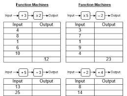 function machine worksheet by paul jelley teaching resources tes
