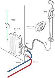American Standard Bathroom Faucet Repair by Delta Bathtub Faucet Repair Diagram Bathroom American Standard