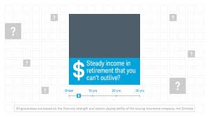 annuities charles schwab saving for retirement income