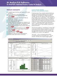 wonderware qi analyst 8 0 datasheet real time computing software
