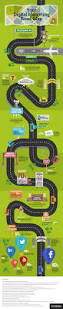 Blank Road Map Template by Infographic Your Digital Marketing Road Map Digital Marketing