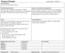 Six Sigma Project Charter Template Excel Project Started In The Negami Family Econoshift Com