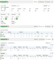 Correctional Officer Resume Sample by Using Chef To Install Nginx And Nginx Plus
