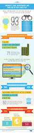lexisnexis vs clear in corporate legal data analytics a rising star infographic