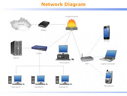 Home Office  Network Design Proposal For Small Office Modern - Home office network design