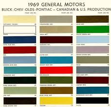 1969 chevelle paint codes