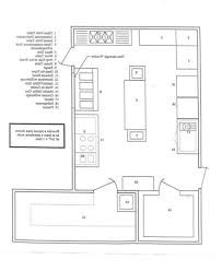 commercial kitchen layout ideas restaurant kitchen layout images room image and wallper 2017