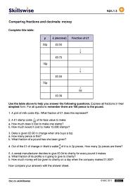 convert decimals to fractions worksheet koogra