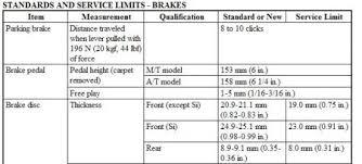 2008 honda civic brake pads and rotos brakes problem 2008 honda