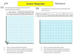 scatter diagrams objectives ppt video online download