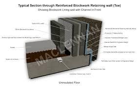 basement waterproofing contractors uk specialists