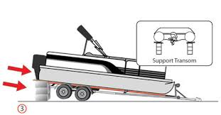 How To Clean Boat Upholstery How To Lift Your Pontoon Boat Off The Trailer Bunks Ask The Skipper