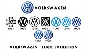 logo porsche vector evolution of the volkswagen logo u2013 content shailee u2013 medium