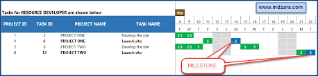 project planner adv excel template v2 enhancements