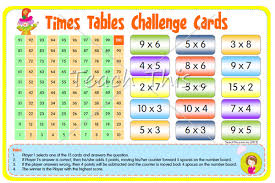 Learn Times Tables Times Tables Challenge Cards Fun Printable Classroom Games And