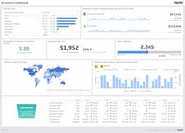 kpis dashboards and operational metrics doing more with less