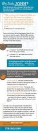 100 2013 ccna study guide 200 120 esp32 u0026 mongoose os