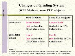 regulations u0026 arrangements of final examinations part ii