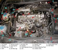volkswagen engine diagrams volkswagen wiring diagrams instruction