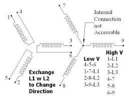 wiring diagram for 120 volt motor u2013 readingrat net