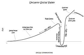 uncanny social valley u2013 kill ten rats
