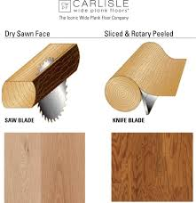 How To Choose Laminate Flooring Thickness 4 Things You Must Know Before You Buy An Engineered Wood Floor