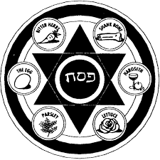 messianic seder plate hebrew roots