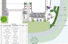 Smart Draw Floor Plans by Front Yard Landscaping Plans Garden Ideas