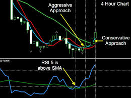 chart pattern trading system foreign exchange trading online forex master level trading system