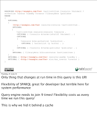 Example Of A Cna Resume by Using Mongodb As A High Performance Graph Database