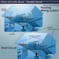 types of circuits howstuffworks