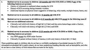 development of guidelines for skeletal survey in young children