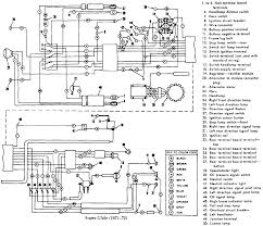 94 heritage softail wiring diagram 94 harley softail nostalgia