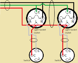 electrical can i add a light fixture to an existing circuit but