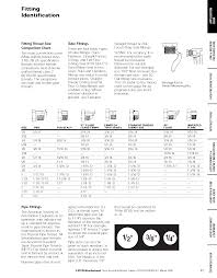 latest thread count chart has thread count sheets egyptian cotton