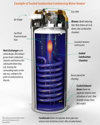 High Efficiency vs Standard Water Heaters